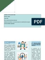 Actividad de Aprendizaje 2. Los derechos humanos en la administración de negocios.docx
