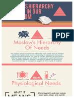 Maslows+PDF