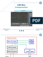 CAN-Bus Componentes.ppt
