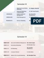 Marketing Electives Presentations May 2020.pptx