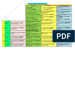 12 tenses, Uses and examples.docx