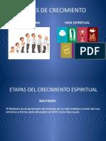 ETAPAS DEL CRECIMIENTO ESPIRITUAL.pptx