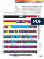 2014_Canadian_Radio_Spectrum_Chart.pdf