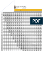 DR17_HDPE_Friction_Loss_Table.pdf