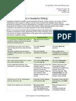 Reducing_Informality_in_Academic_WritingATI.pdf