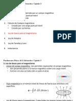 Campo Magnético_4_Ley_Ampere.pdf