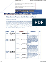 First Octave - Thirds Tremolo Fingering Chart for Flute and Piccolo - The Woodwind Fingering Guide