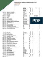 PlanificareaSesiunii1_14iunie2020FEAA.xls