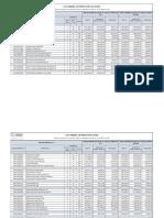 Catálogo y lista de precio