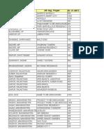 CREDAI_Affordable Housing List - Except South.xls