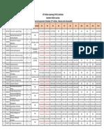Revised_Quiz_DA schedule_Vellore