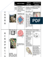 analisis de acropolis.pptx