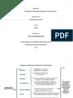 Evidencia 3 Cuadro sinóptico Desarrollo de habilidades psicomotrices y de pensamiento