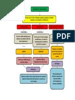Actividad 2 Evidencia 1 - copia.docx