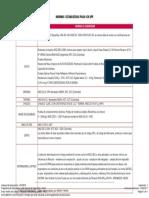 ANEXO 03 Normas establecidas para los EPP_v00.xls - 13979578