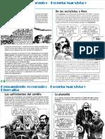Pensamiento economico - Escuela Marxista y Plusvalia.pdf