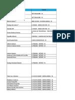 Mailing 2000 veiculos - RJ (1).xlsx