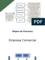 Mapeo+Procesos-Tipo Empresa