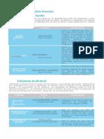 ACTIVIDAD 10 APOYO ATEMATICAS 7 INDICADORES FINANCIEROS