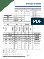 Tabela Geral de Revestimentos.pdf
