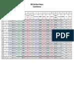 Conversiones de reductores de velocidad.pdf