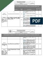 7  -CRONOGRAMA  ADMINISTRACION OCT.doc