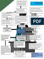 mapa Métodos de solución de sistemas de ecuaciones.pdf