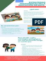 Infografía estrategias pedagógicas.