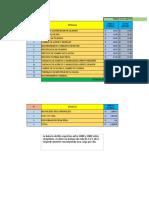 Analisis Economico.1.1.xlsx
