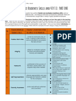 workplace readiness skills intern ideas