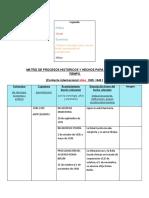 MATRIZ DE PROCESOS HISTORICOS Y HECHOS PARA LA LINEA DE TIEMPO FINAL (1)