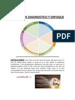circulo diagnostico CRP.pdf