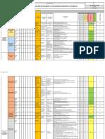 Matriz IPERC - TAL-GEN-HSE-TAL-0001 Rev_00 INSTALACION DE LAS TORRES