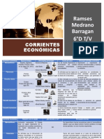 Corrientes Económicas