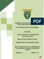 METN_6A _23-04-2020 Características del diagnóstico.