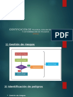 IDENTIFICACIÓN DE PELIGROS, EVALUACIÓN DE RIESGOS.pptx
