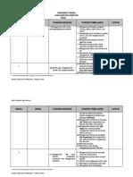 Rancangan Pengajaran Tahunan Kssr Tahun 1