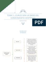 TAREA-2.-CUALES-SON-LAS-BASES-DEL-CONOCIMIENTO-CIENTIFICO