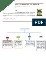EQ2-U4-ACT01-PWB-ISC-EMA