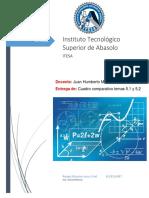 Cuadro_comparativo_Series_Fourier_U5