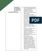 Cronologia nacional.docx