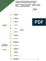 DIAGRAMA DE PROCESO OPERATIVO DE PIÑATA DE COMBATE PARA NIÑA PIÑATERIA CHIKI FIESTA (3).pdf