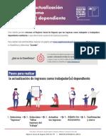 05_Actualizacion_de_ingreso_como_trabajador_dependiente_v8.pdf