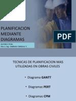 DIAGRAMAS CPM-GANTT