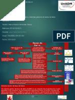BDD_U1_EA_MAHG.pptx