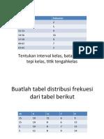 Buatlah tabel distribusi frekuesi dari tabel berikut