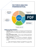 Pharmaceutical Industry_Porter's Five Force Analysis