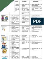cuadro comparativo Instrumentos de recoleccion de datos_equipo 2