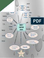 Mapa conceptual ceplec