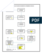 diagrama de flujo planta